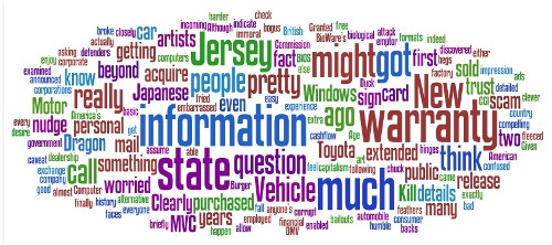 Wordle: TMR